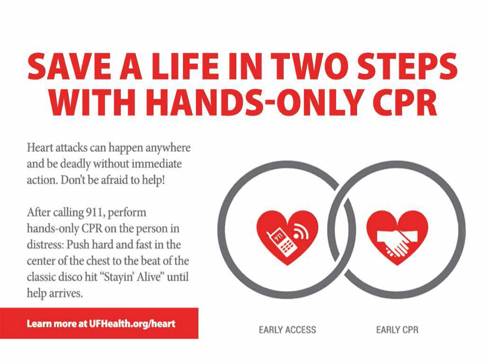 Hands-only CPR Infographic